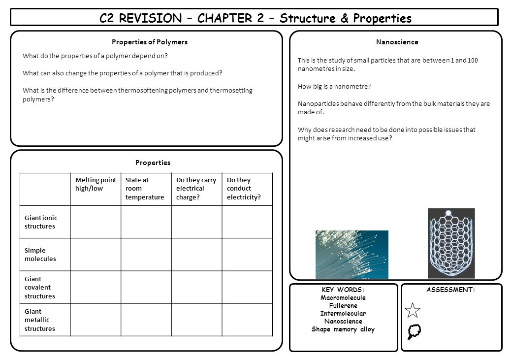 C2 REVISION – CHAPTER 2 – Structure & Properties