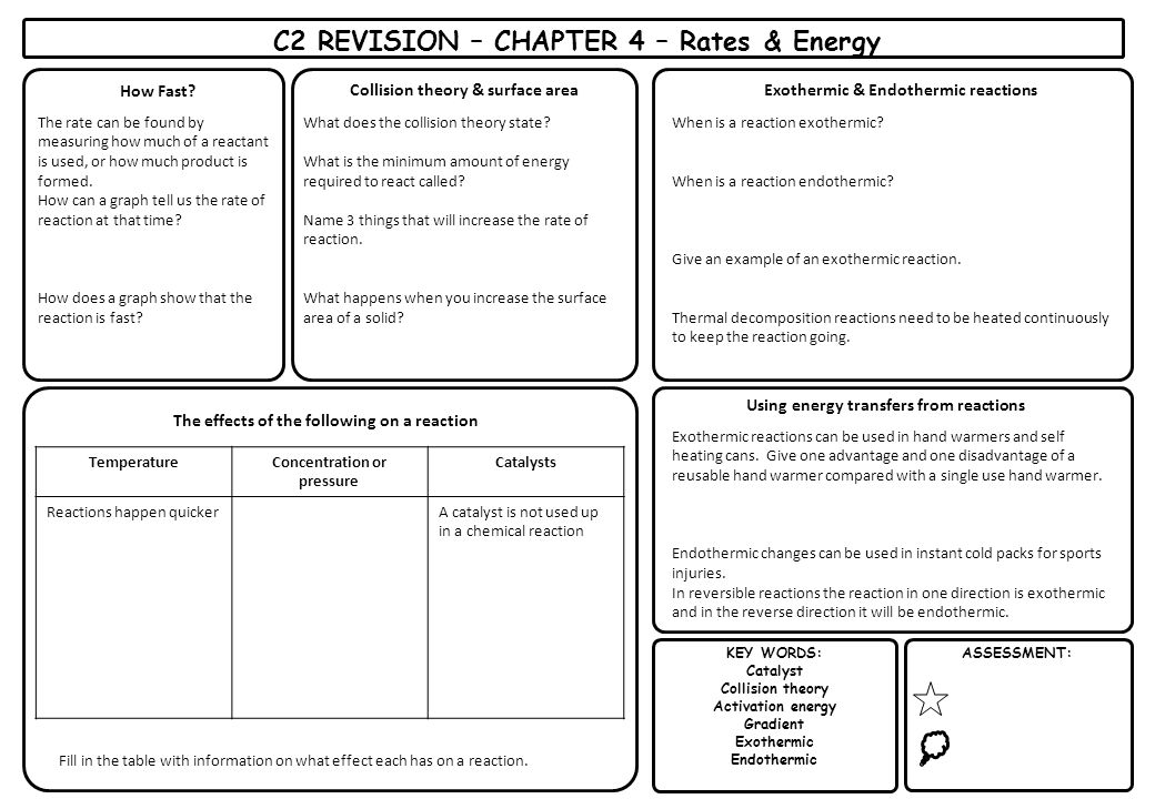 C2 REVISION – CHAPTER 4 – Rates & Energy
