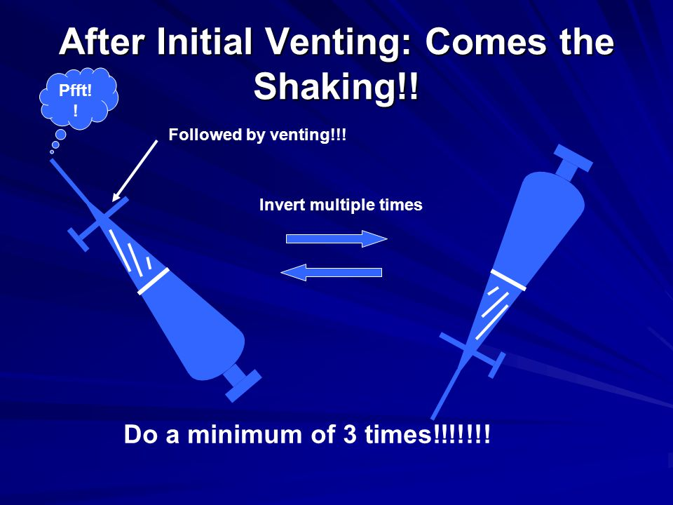 After Initial Venting: Comes the Shaking!!