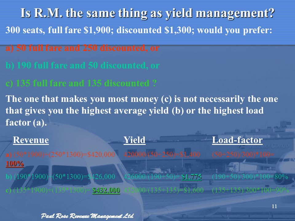 Is R.M. the same thing as yield management
