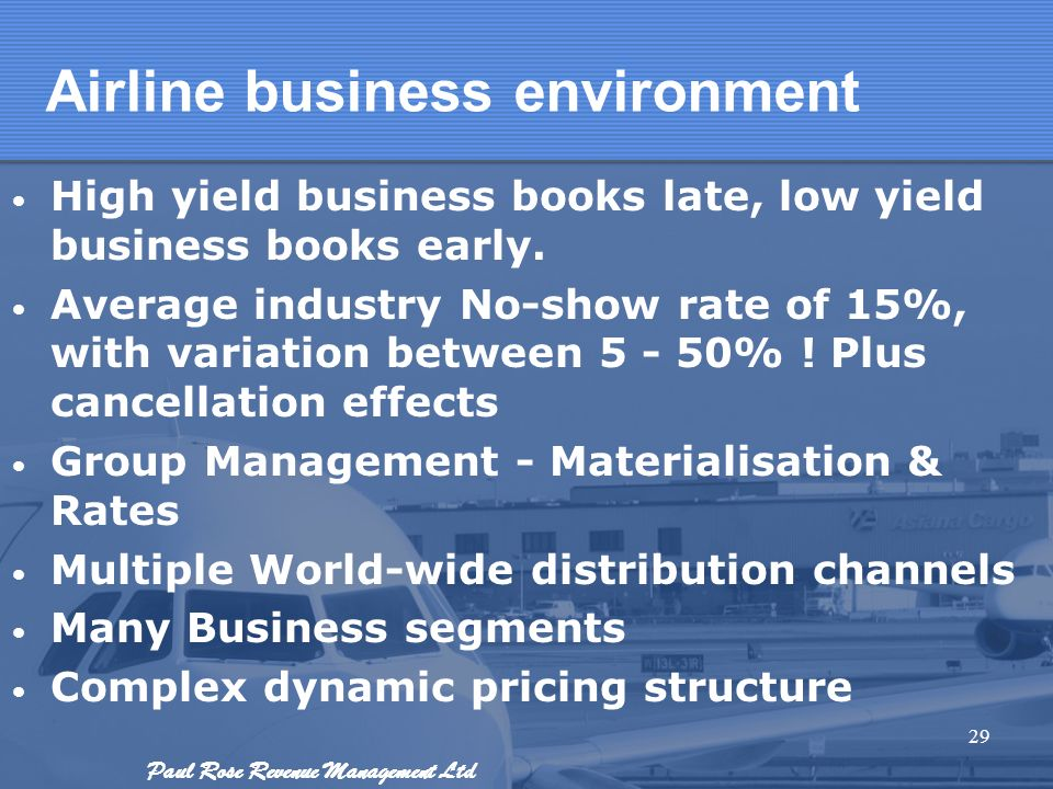 Airline business environment