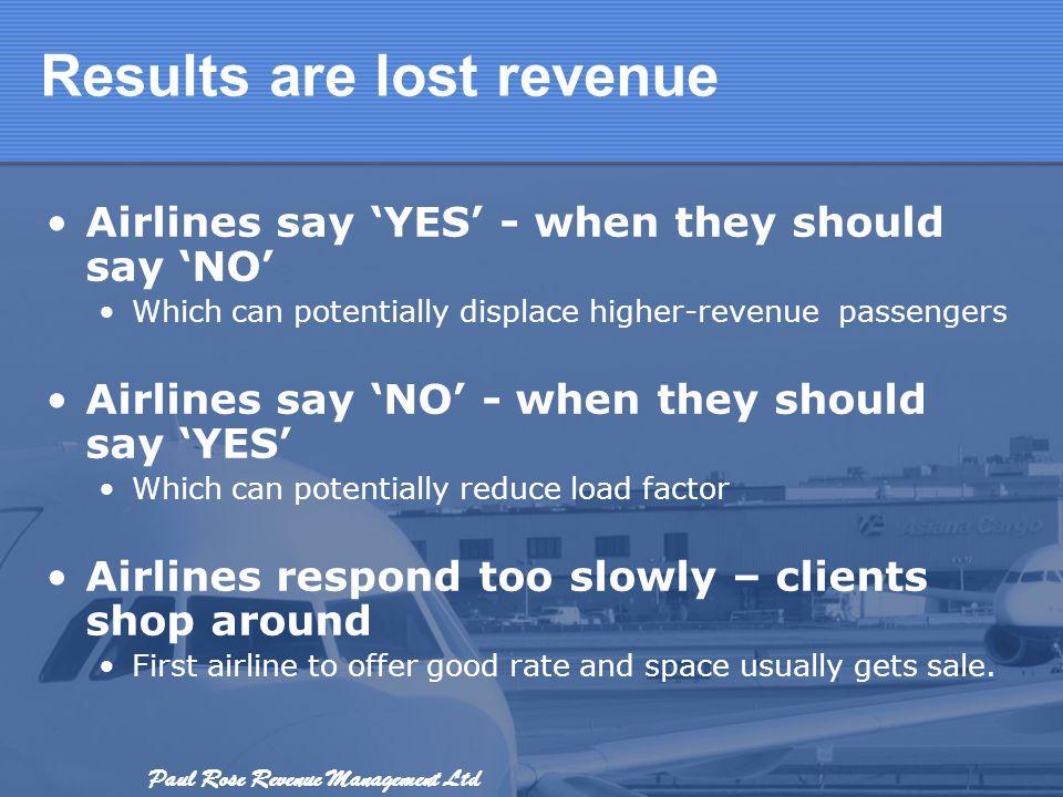 Results are lost revenue