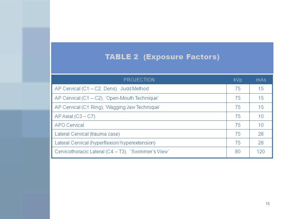 TABLE 2 (Exposure Factors)