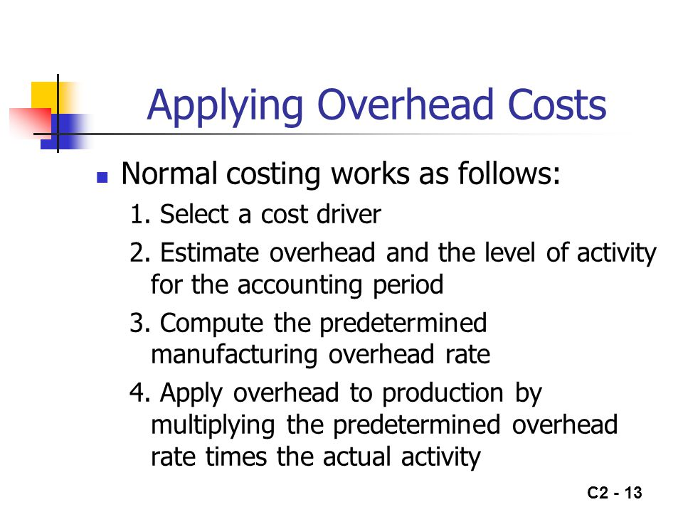 Applying Overhead Costs