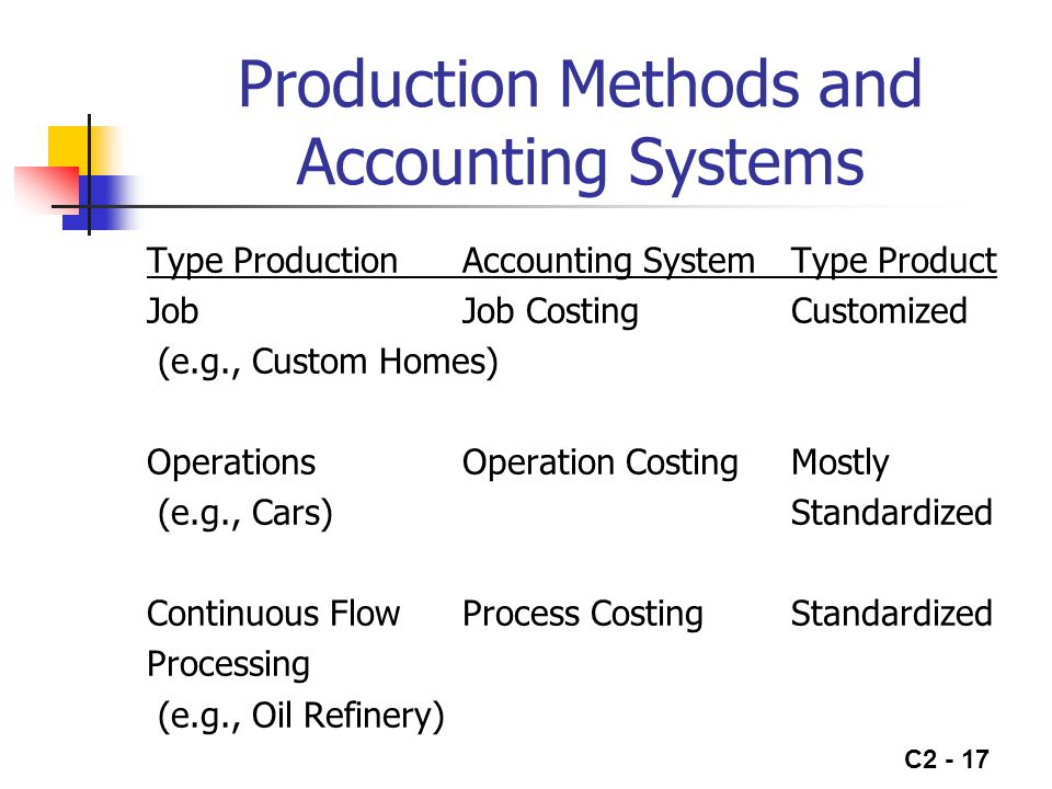 Production Methods and Accounting Systems