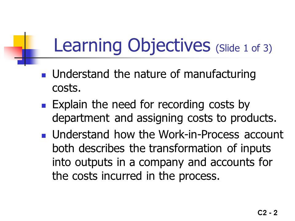 Learning Objectives (Slide 1 of 3)