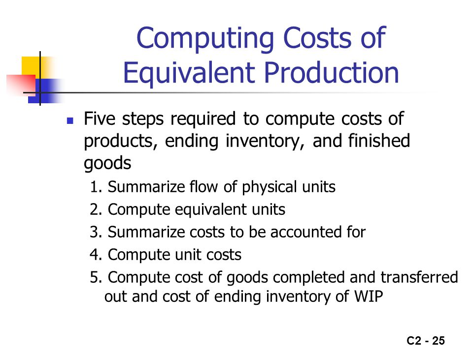 Computing Costs of Equivalent Production