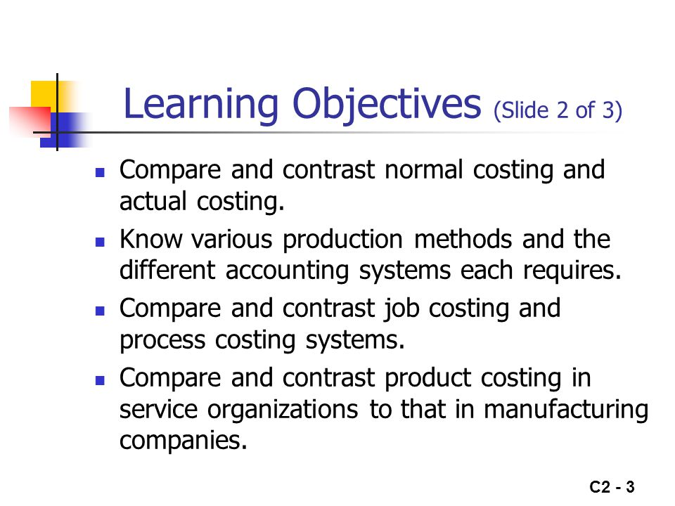 Learning Objectives (Slide 2 of 3)