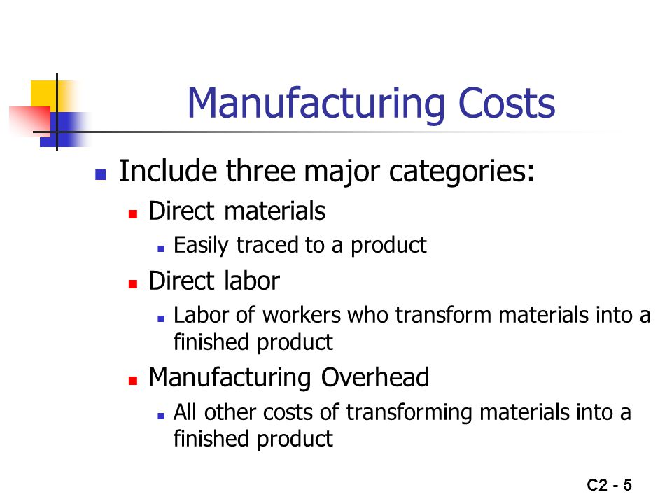 Manufacturing Costs Include three major categories: Direct materials