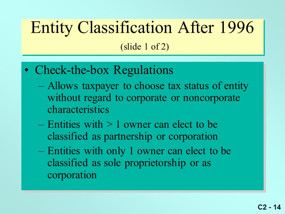 Entity Classification After 1996 (slide 1 of 2)