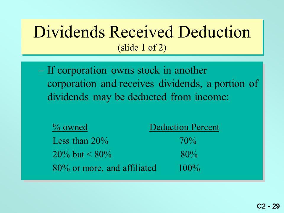 Dividends Received Deduction (slide 1 of 2)