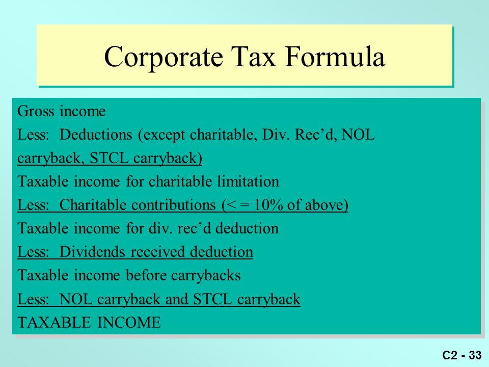 Corporate Tax Formula Gross income