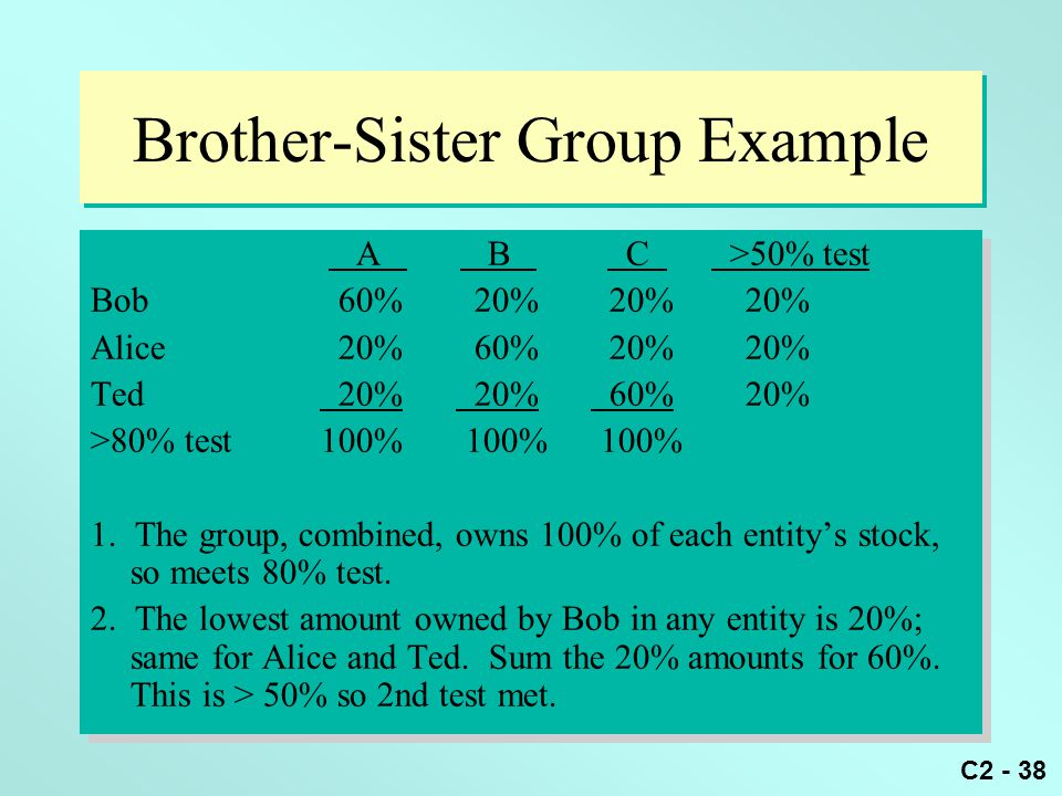 Brother-Sister Group Example
