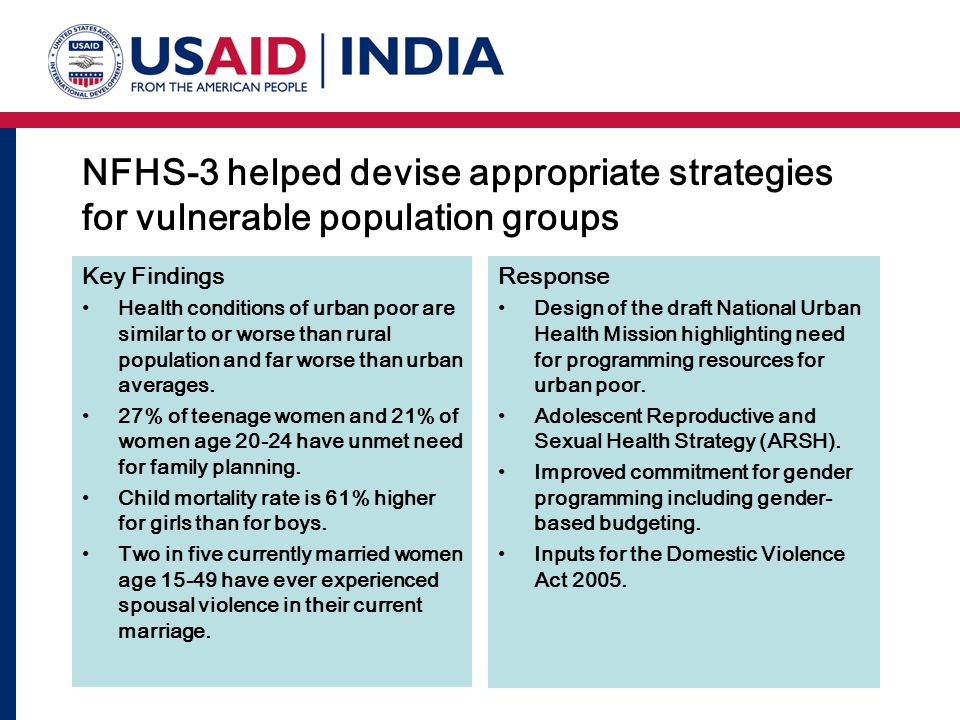 NFHS-3 helped devise appropriate strategies for vulnerable population groups