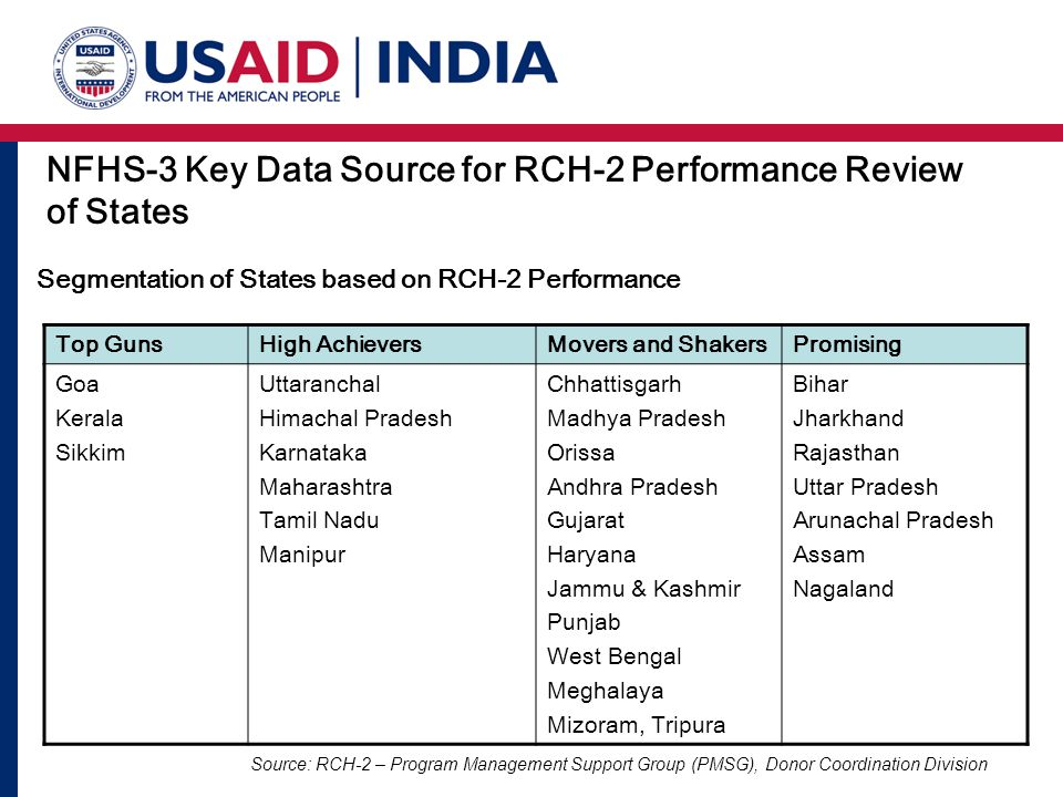NFHS-3 Key Data Source for RCH-2 Performance Review of States