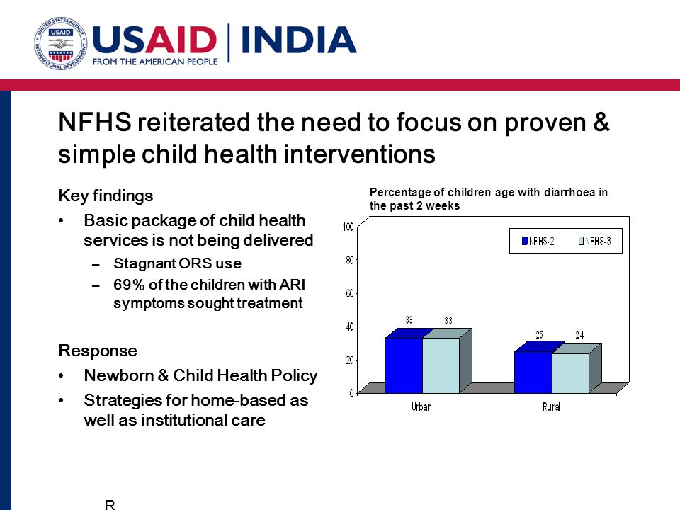 NFHS reiterated the need to focus on proven & simple child health interventions