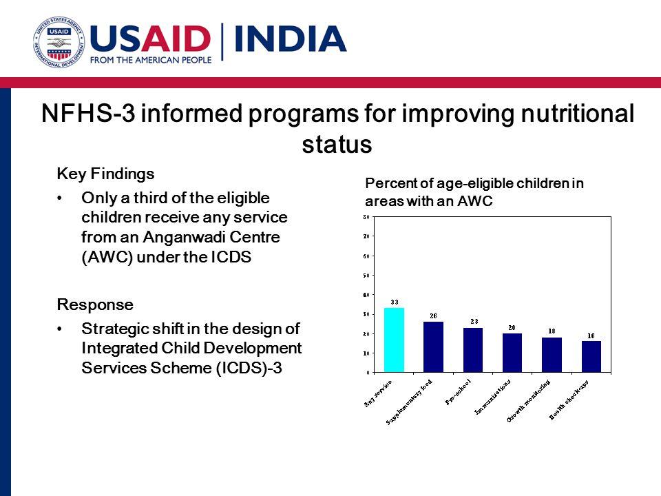 NFHS-3 informed programs for improving nutritional status