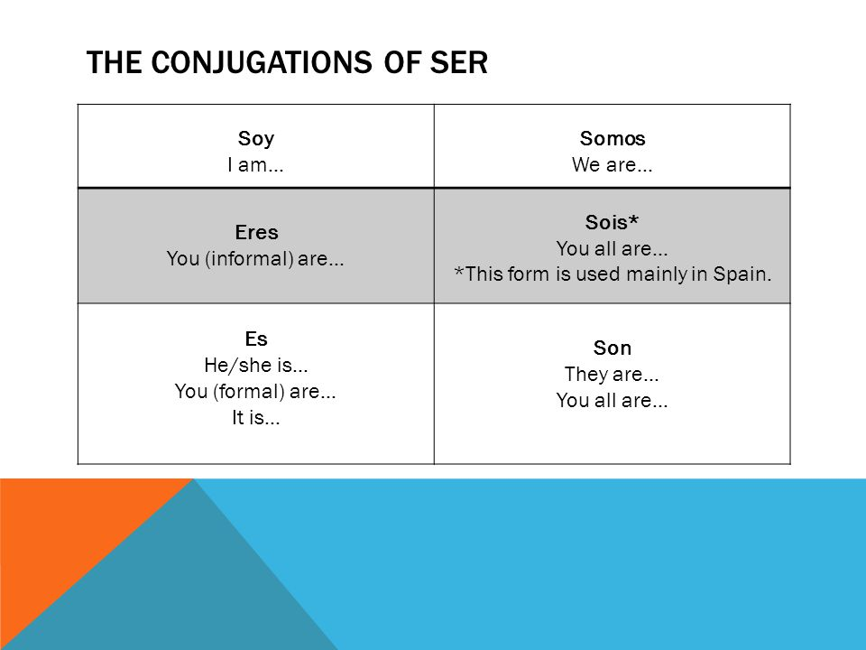 The conjugations of ser