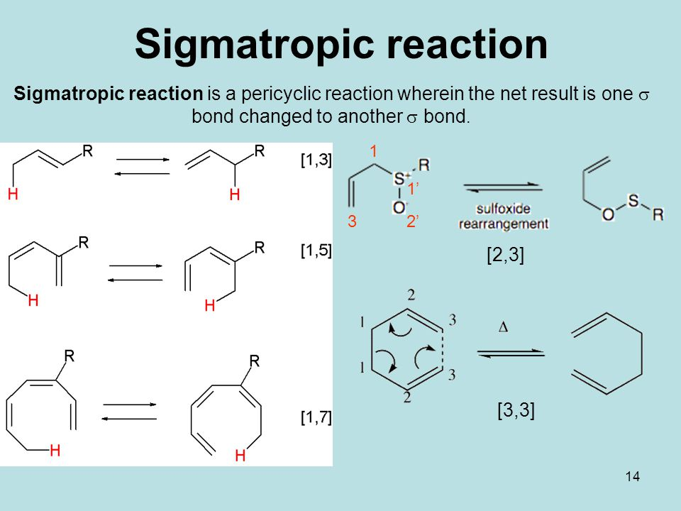 Sigmatropic reaction Sigmatropic reaction is a pericyclic reaction wherein the net result is one s bond changed to another s bond.