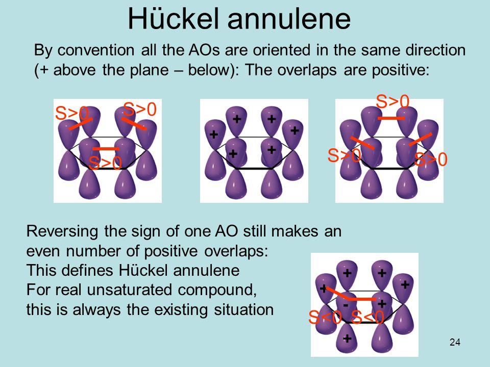Hückel annulene S>0 S>0 S>0 S>0 S>0 S>0 S<0
