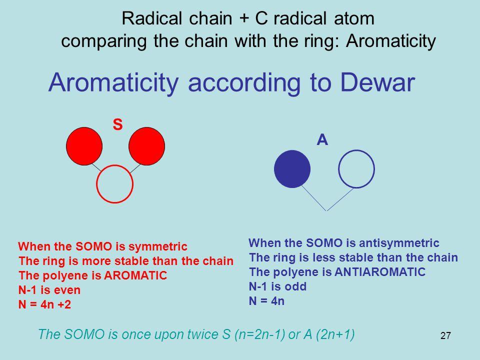 Aromaticity according to Dewar