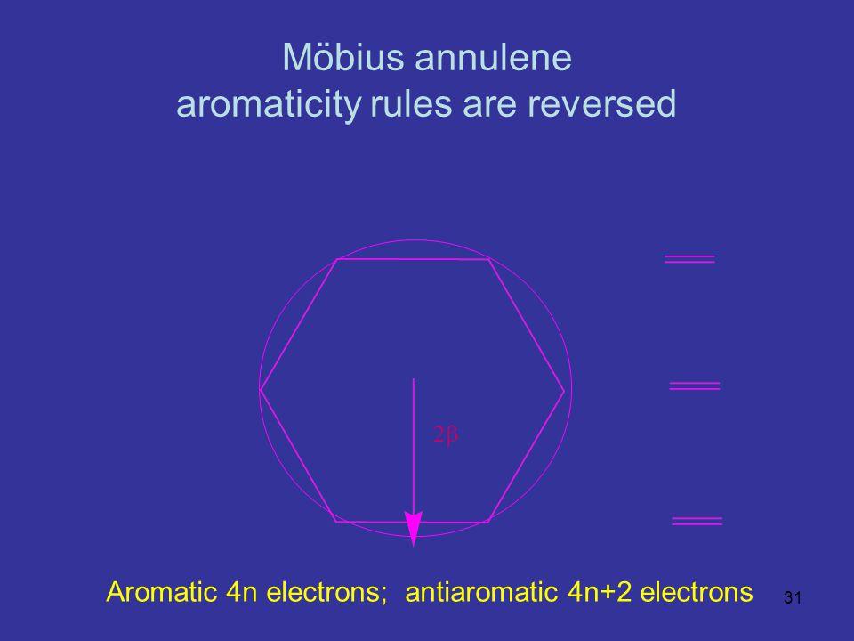 Möbius annulene aromaticity rules are reversed