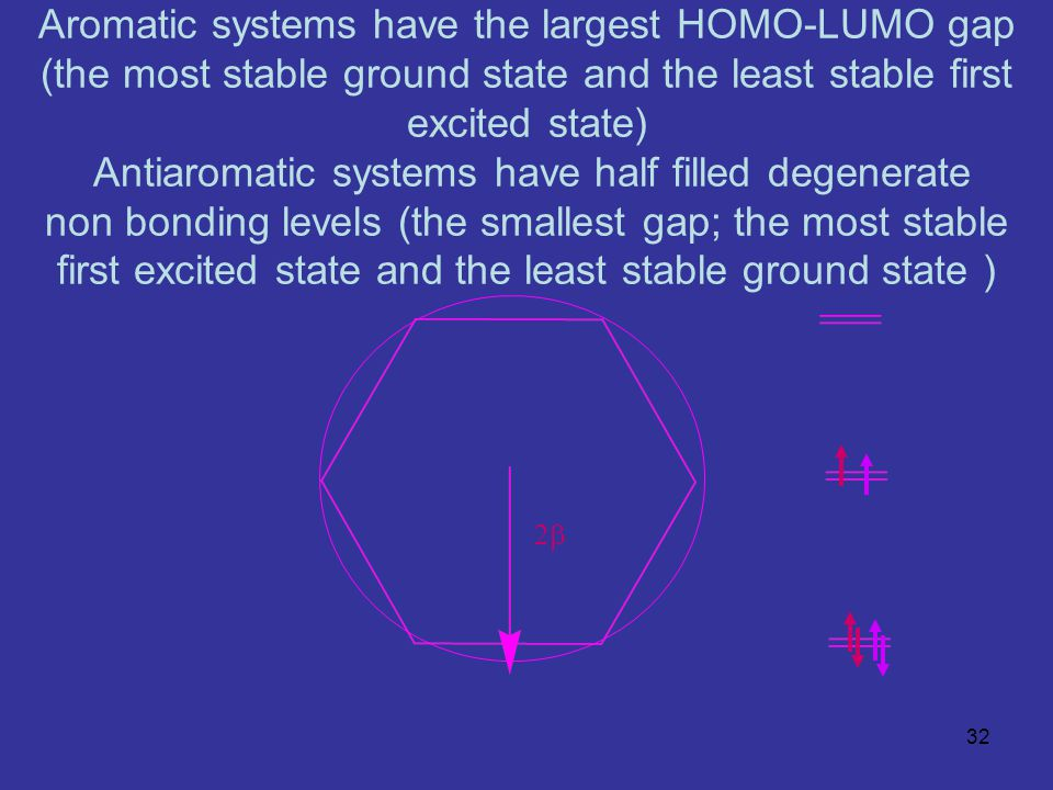 Aromatic systems have the largest HOMO-LUMO gap (the most stable ground state and the least stable first excited state) Antiaromatic systems have half filled degenerate non bonding levels (the smallest gap; the most stable first excited state and the least stable ground state )