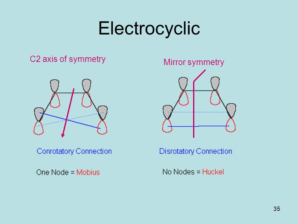 Electrocyclic C2 axis of symmetry Mirror symmetry