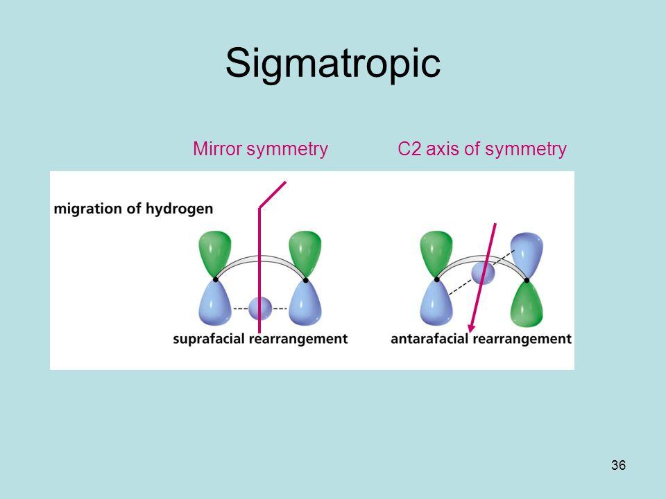 Sigmatropic Mirror symmetry C2 axis of symmetry