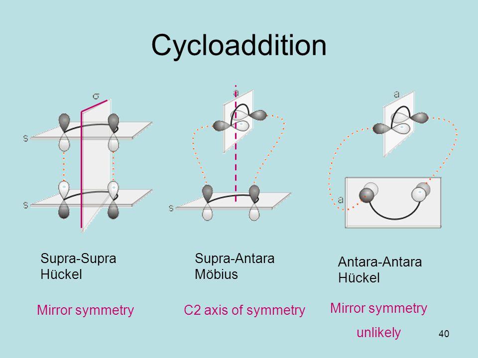 Cycloaddition Supra-Supra Hückel Supra-Antara Möbius Antara-Antara