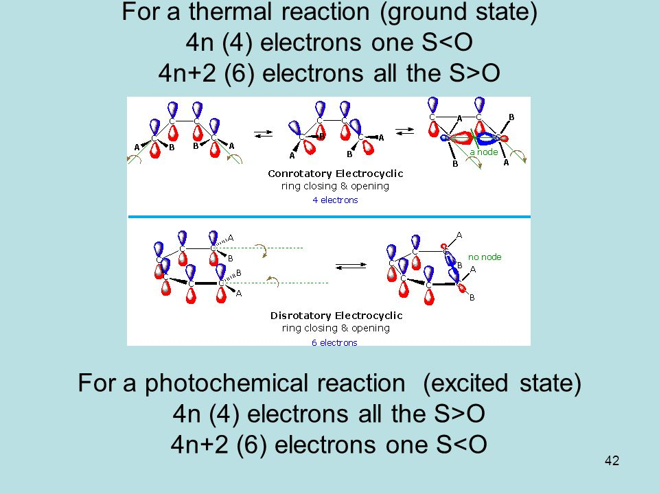 For a thermal reaction (ground state) 4n (4) electrons one S<O 4n+2 (6) electrons all the S>O