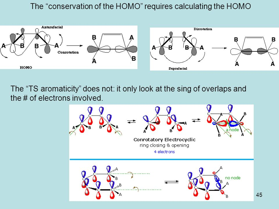 The conservation of the HOMO requires calculating the HOMO