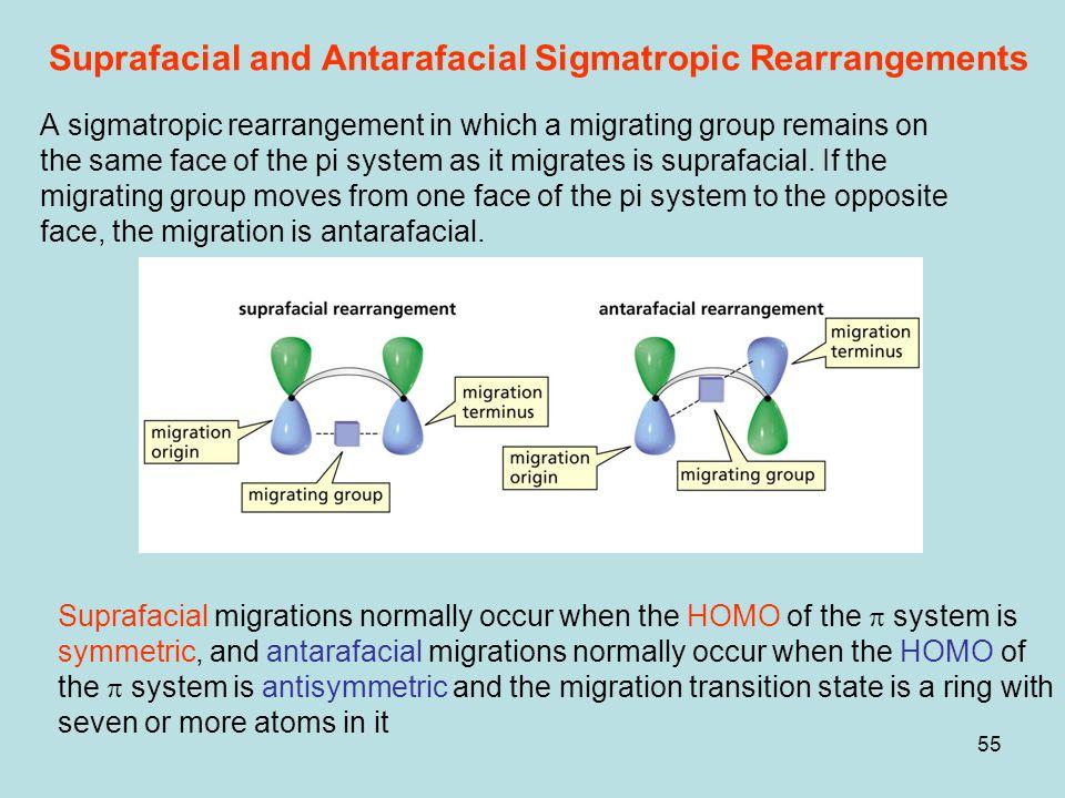 Suprafacial and Antarafacial Sigmatropic Rearrangements