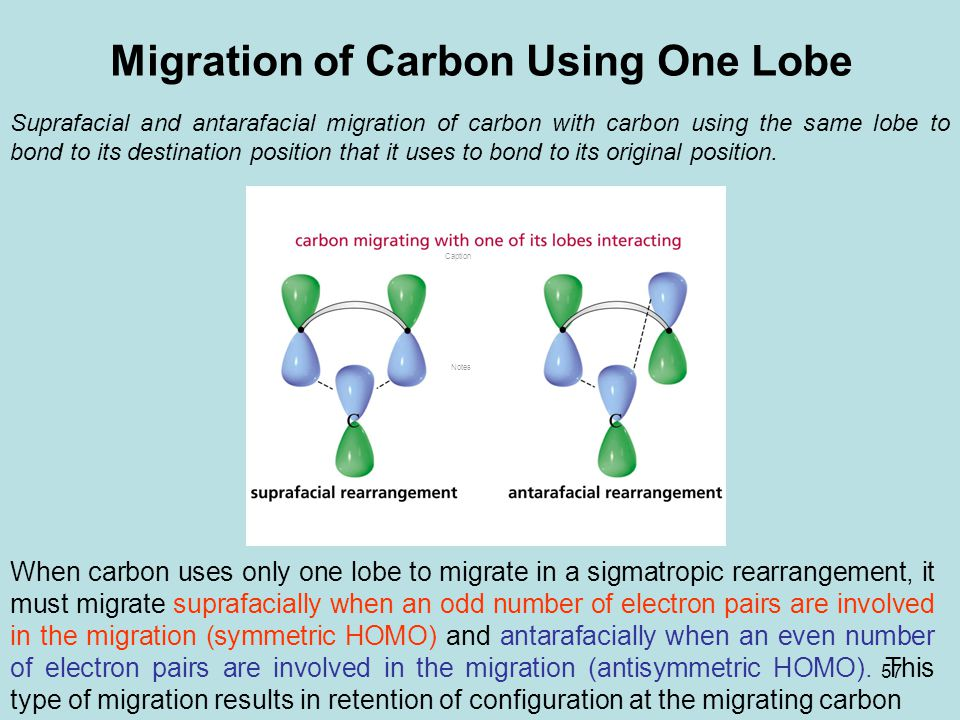 Migration of Carbon Using One Lobe