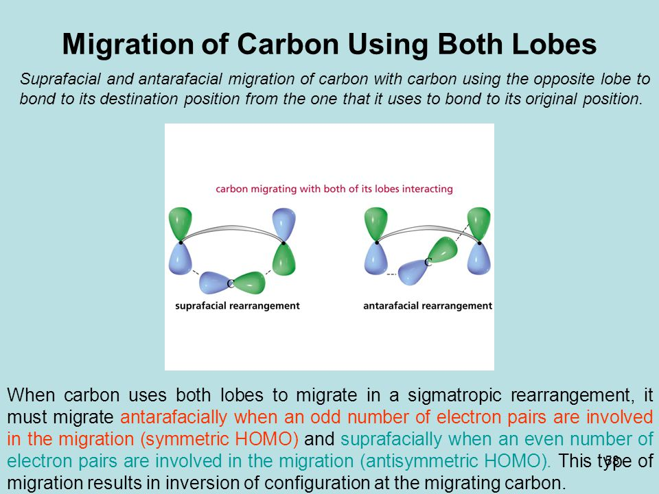 Migration of Carbon Using Both Lobes