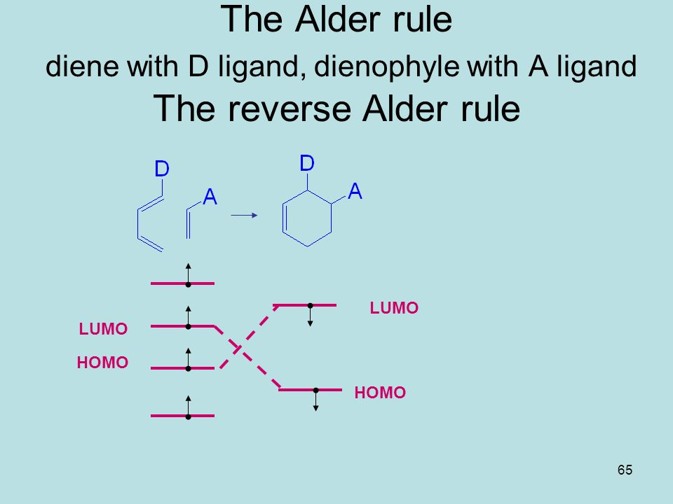 The Alder rule diene with D ligand, dienophyle with A ligand The reverse Alder rule