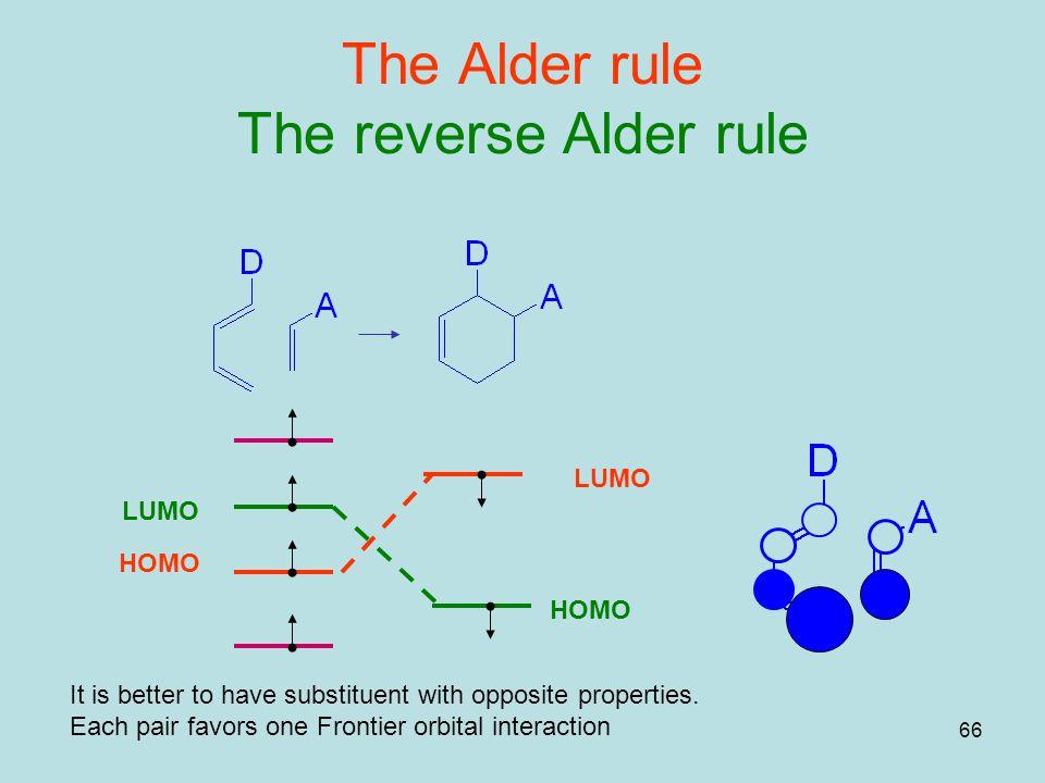 The Alder rule The reverse Alder rule