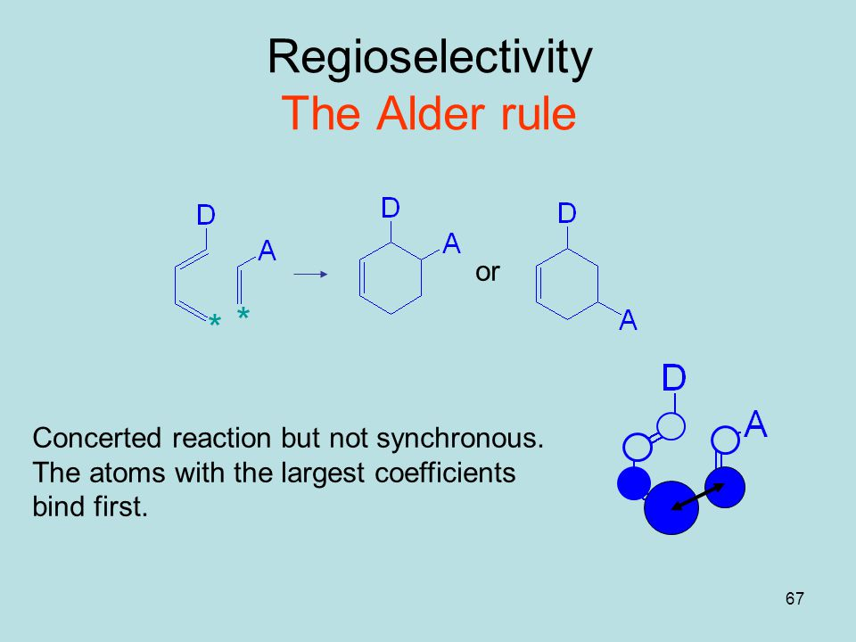 Regioselectivity The Alder rule