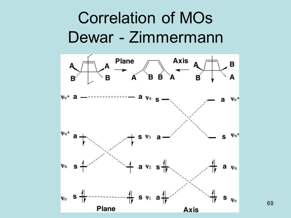 Correlation of MOs Dewar - Zimmermann