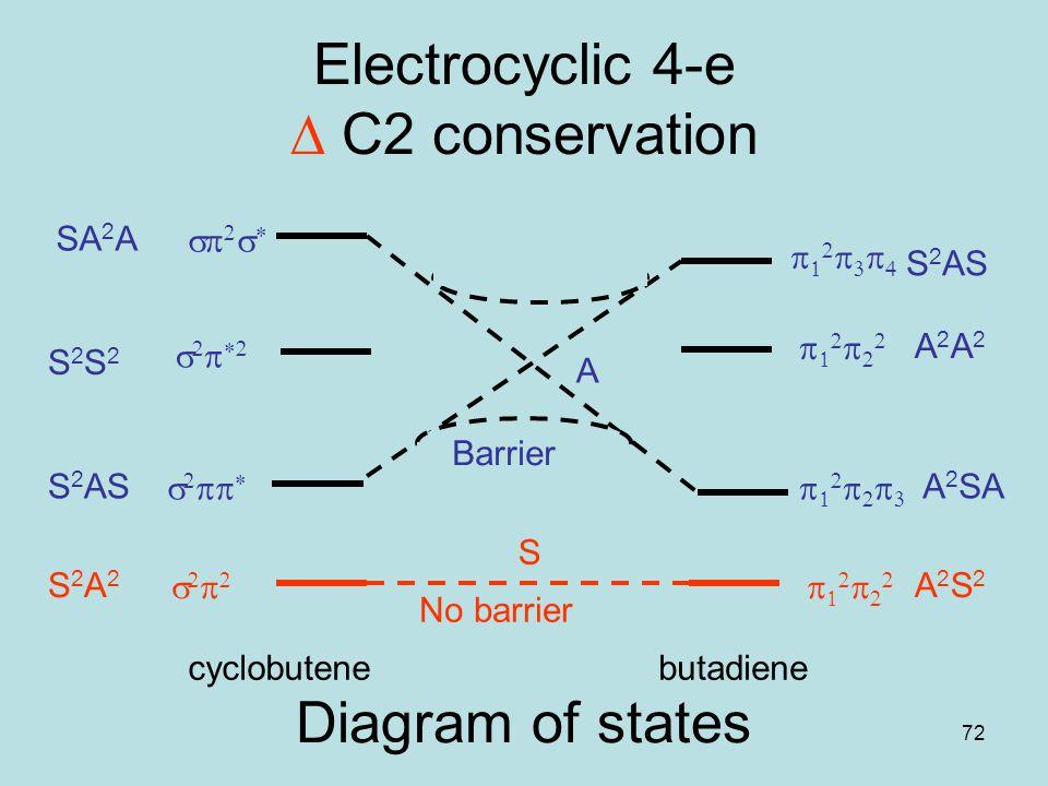 Electrocyclic 4-e D C2 conservation