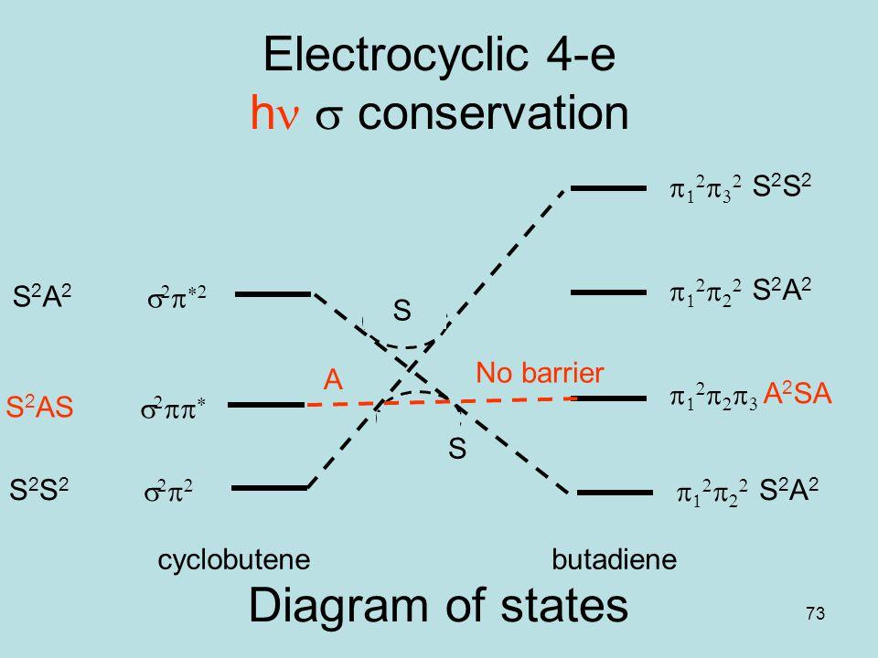 Electrocyclic 4-e hn s conservation