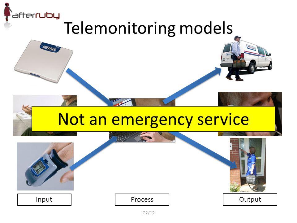 Telemonitoring models