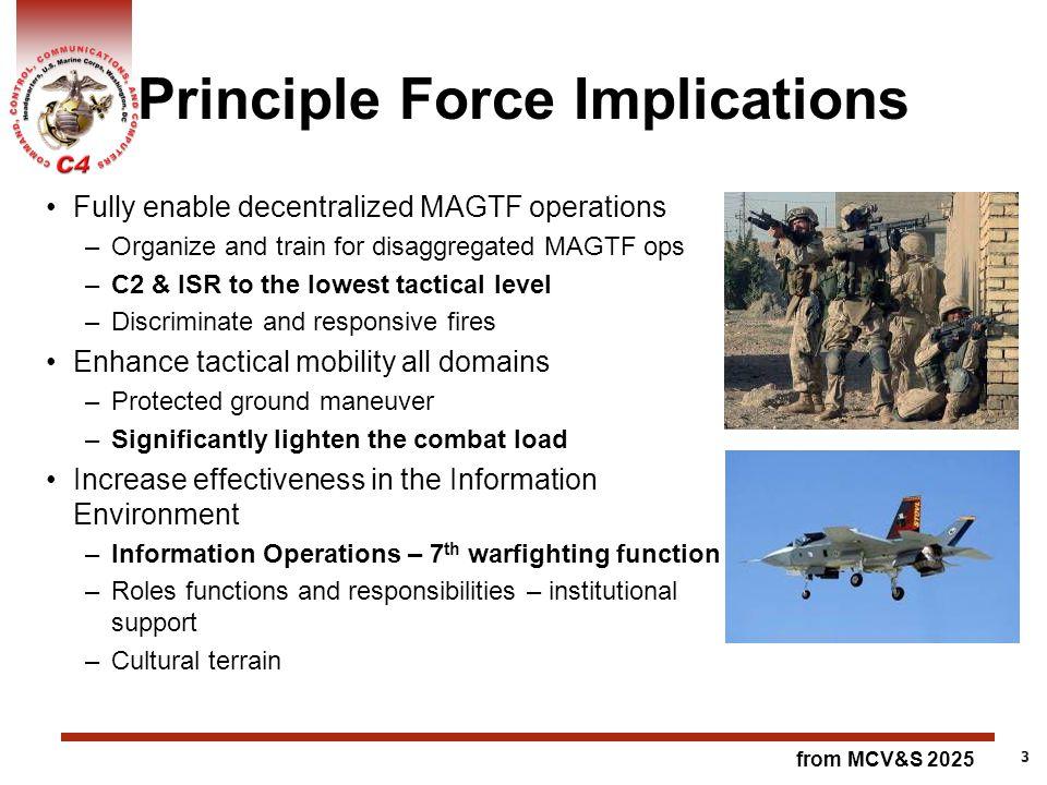 Principle Force Implications