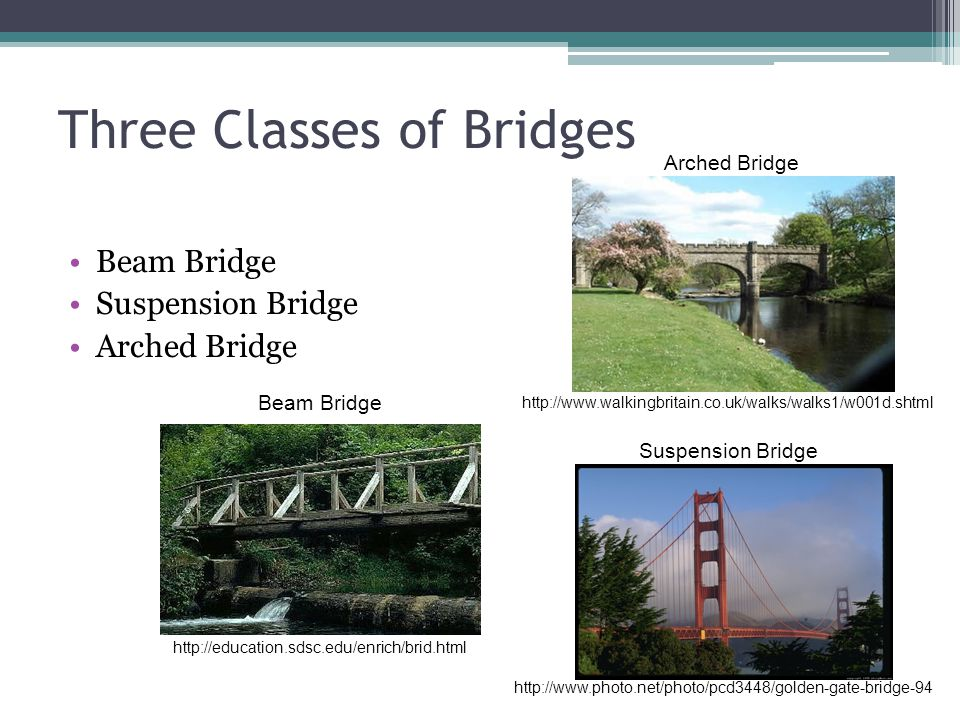 Three Classes of Bridges