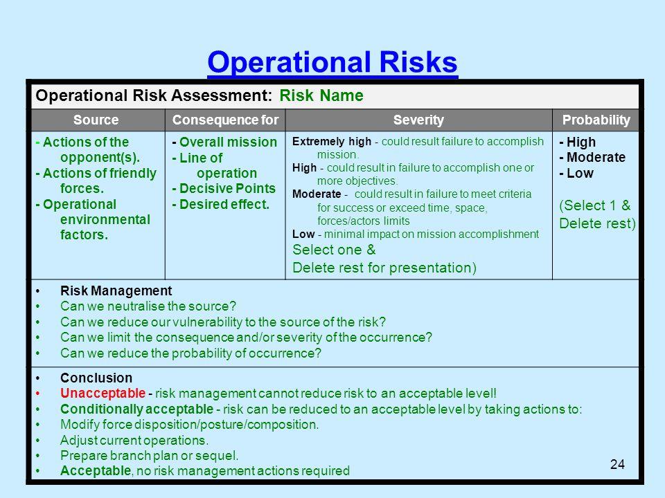 Operational Risks Operational Risk Assessment: Risk Name (Select 1 &