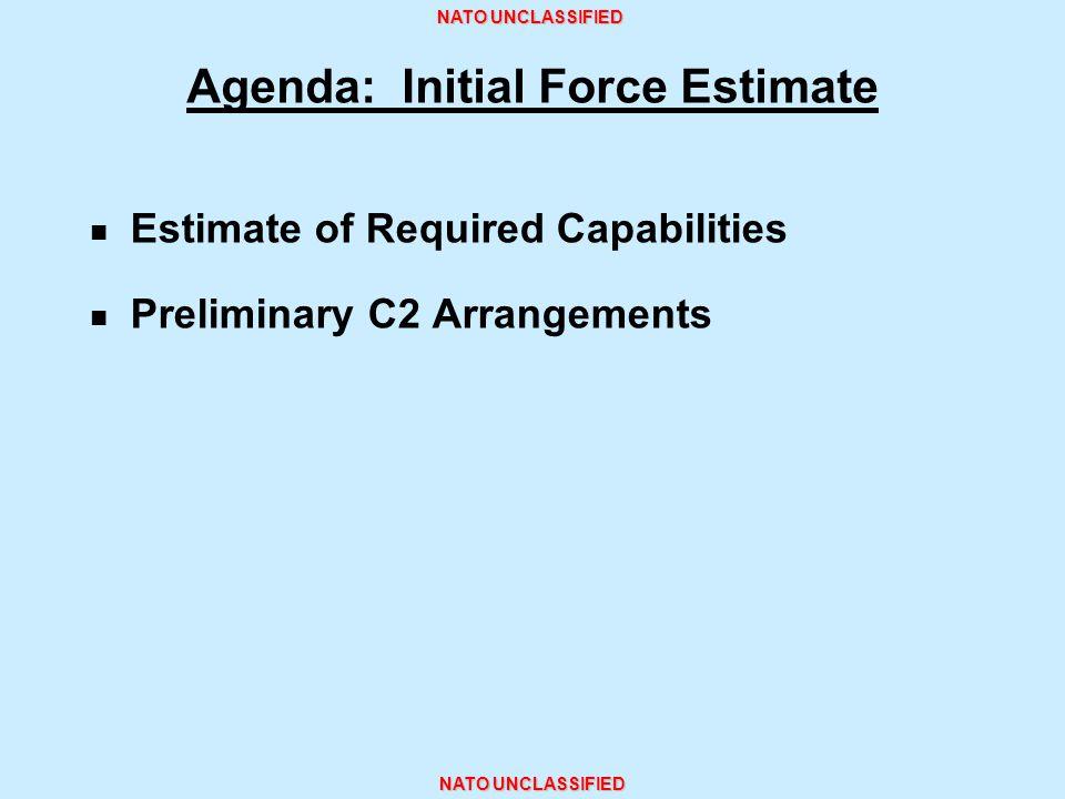 Agenda: Initial Force Estimate