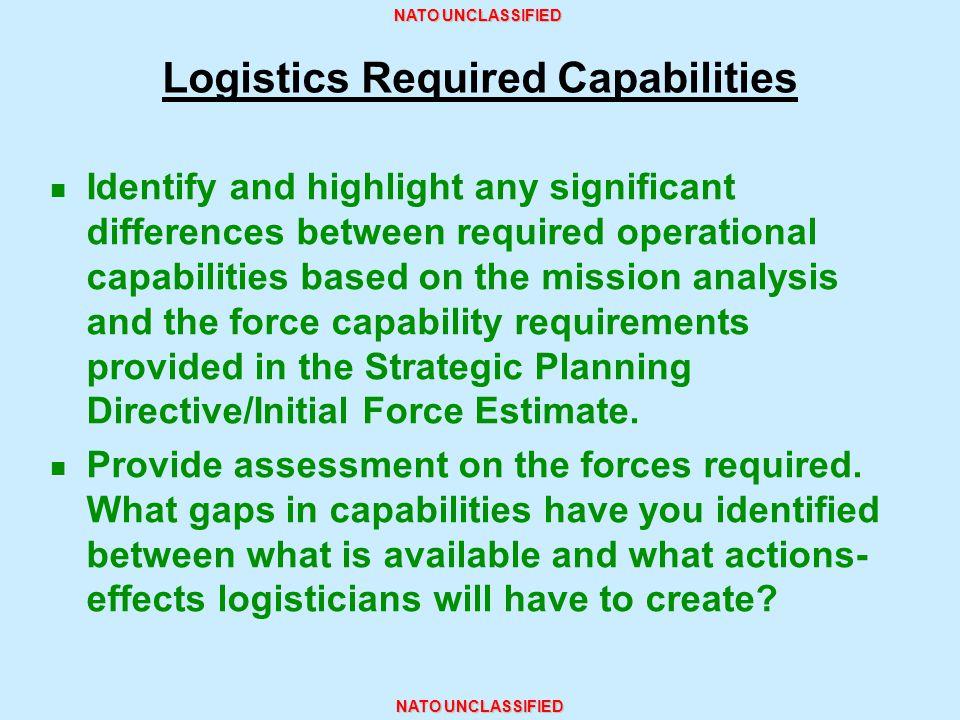 Logistics Required Capabilities