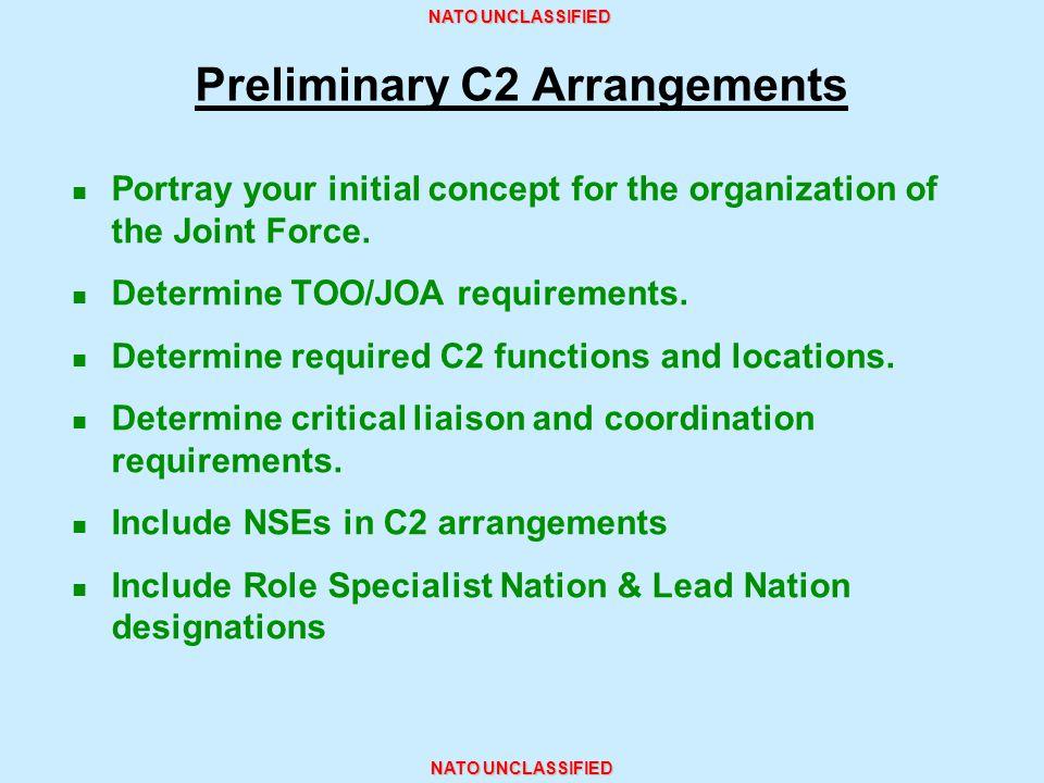 Preliminary C2 Arrangements