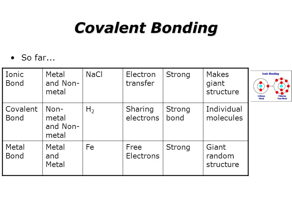 Chemical Bonding Worksheet Ionic Bond Between A Metal And Non – Ionic and Covalent Compounds Worksheet