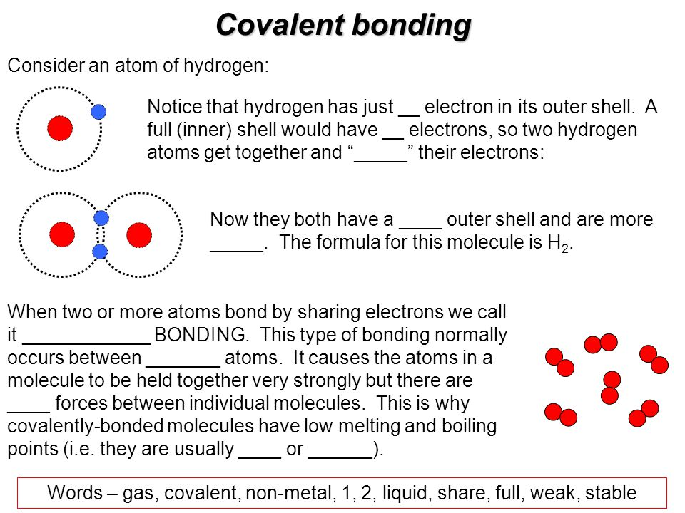 Covalent bonding Consider an atom of hydrogen: